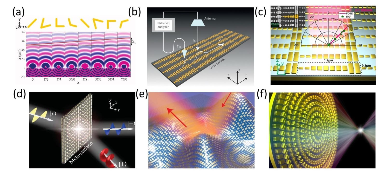 Review Paper on Advances in Optics and Photonics by SUN Shulin